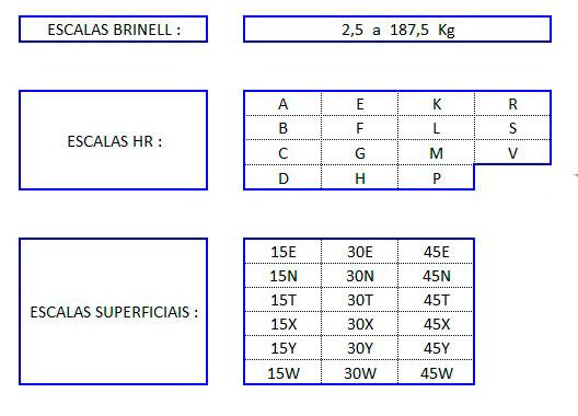 tabela-tecnica-tridimensional